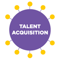 Modern talent acquisition strategy should involve social media