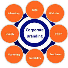 Corporate branding is crucial to enhance the success of  recruitment strategy