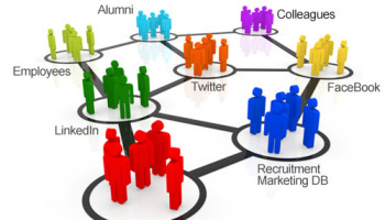 Most common recruitment channels for talent acquisition
