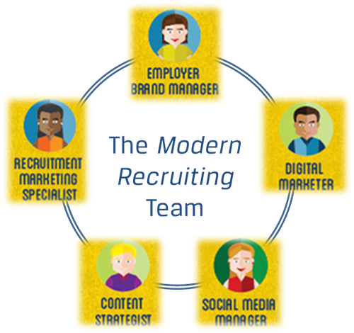 NECESSARY QUALITIES OF MORDERN RECRUITERS