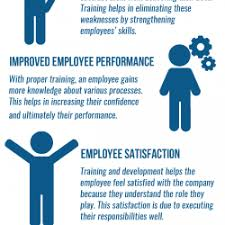 THE IMPORTANCE OF EMPLOYEES' SATISFACTION TO COMPANY'S PERFORMANCE