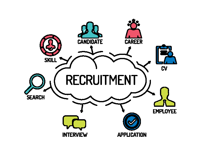 Tips for hr and recruitment in small business